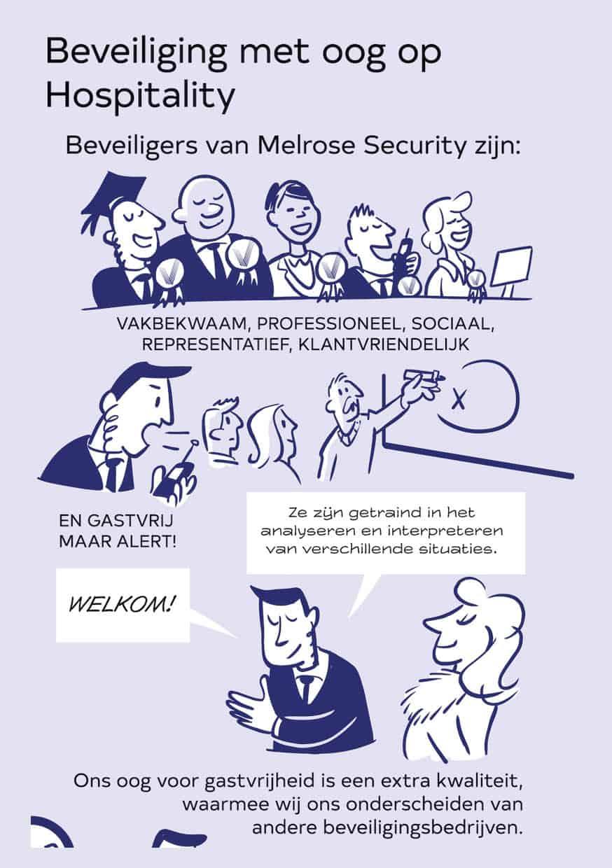 Werkwijze Melrose Security